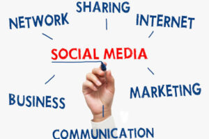 Jasa Social Media Marketing Terbaik dan Profesional